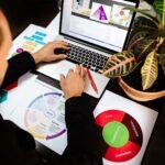 De beste online marketing strategieën